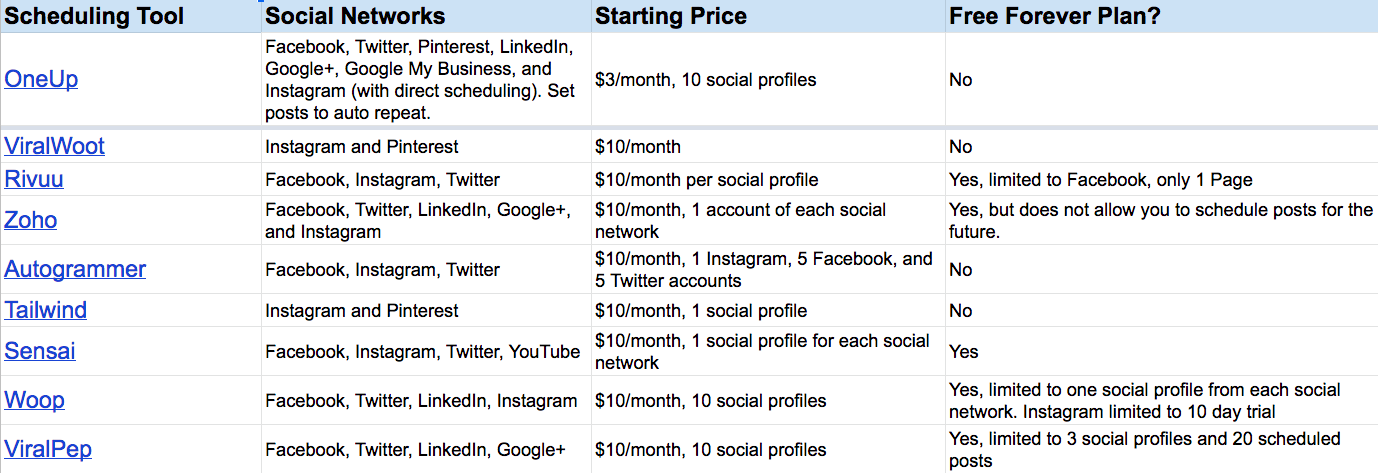 Can I schedule Facebook posts on a personal profile? – OneUp